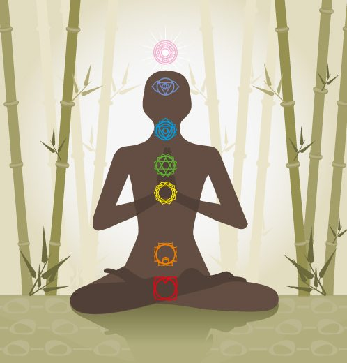 Calming The Nervous System With Ayurveda